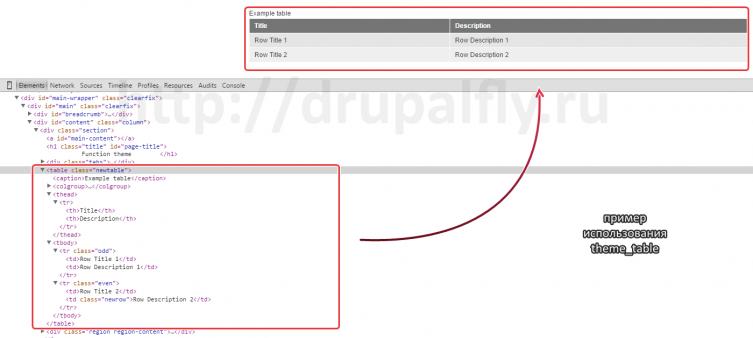 Пример использования theme_table