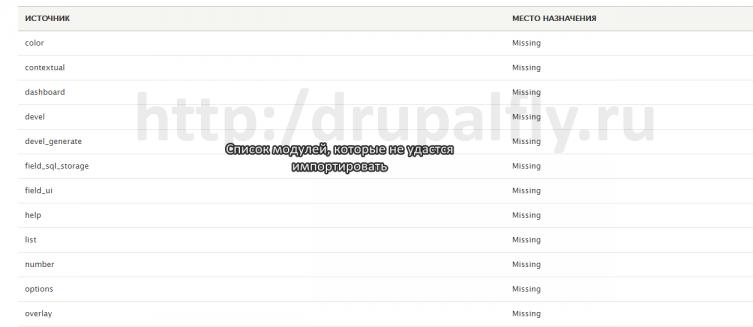 Список модулей, которые не удастся импортировать
